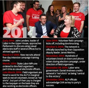Labor Daniel Andrews Rorts for Votes Crisis