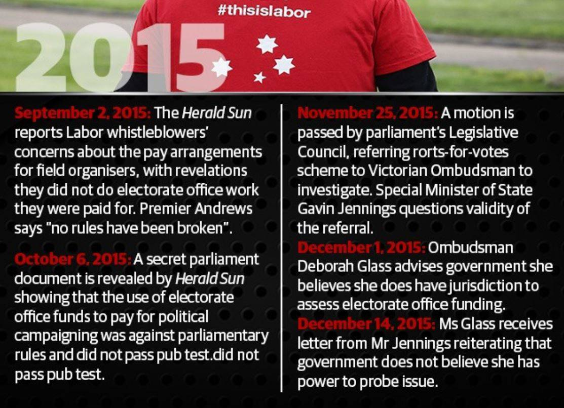 Labor Rorting 2015 Rite-ON!