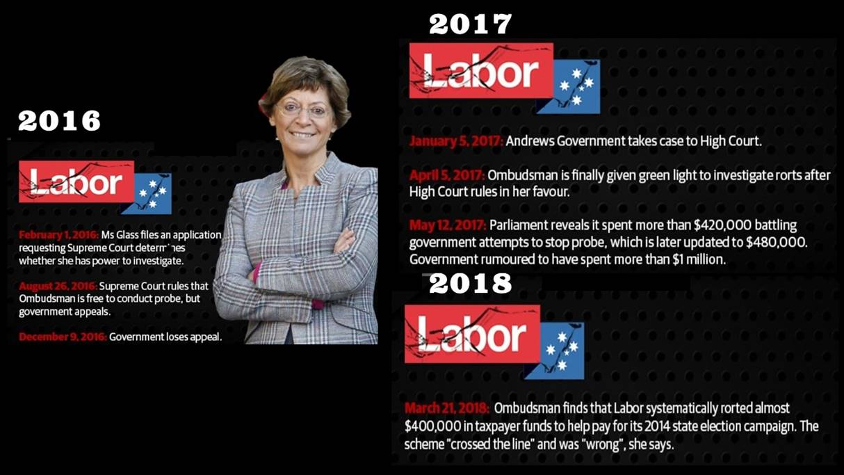 Labour Rorting 2016 Rite-ON!