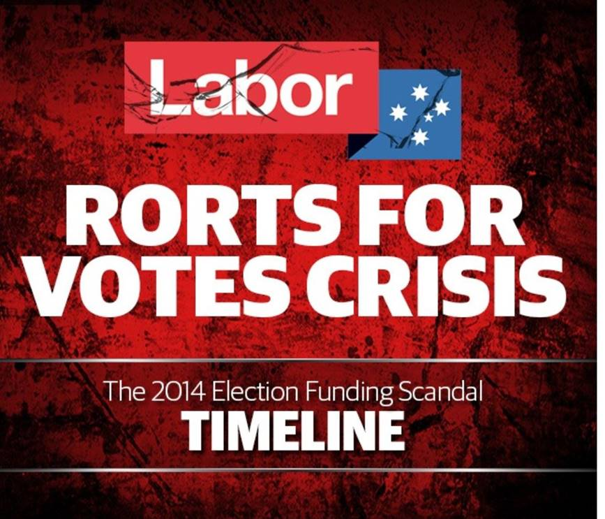 Labour Rorts for Votes Crisis