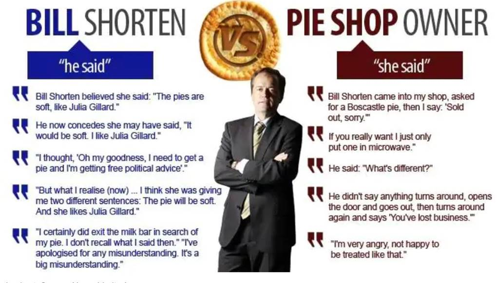 Bill Shorten and the Pie Shop Owner