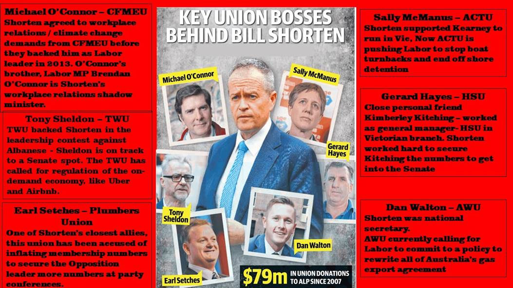 Bill Shorten and his Union connections