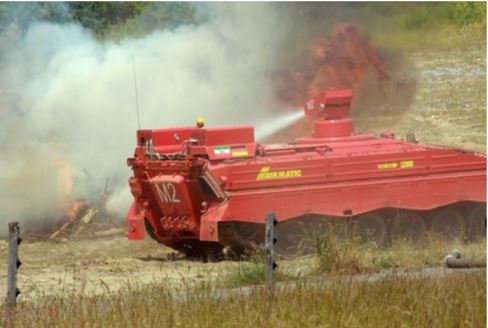 Military grade fire fighting equipment