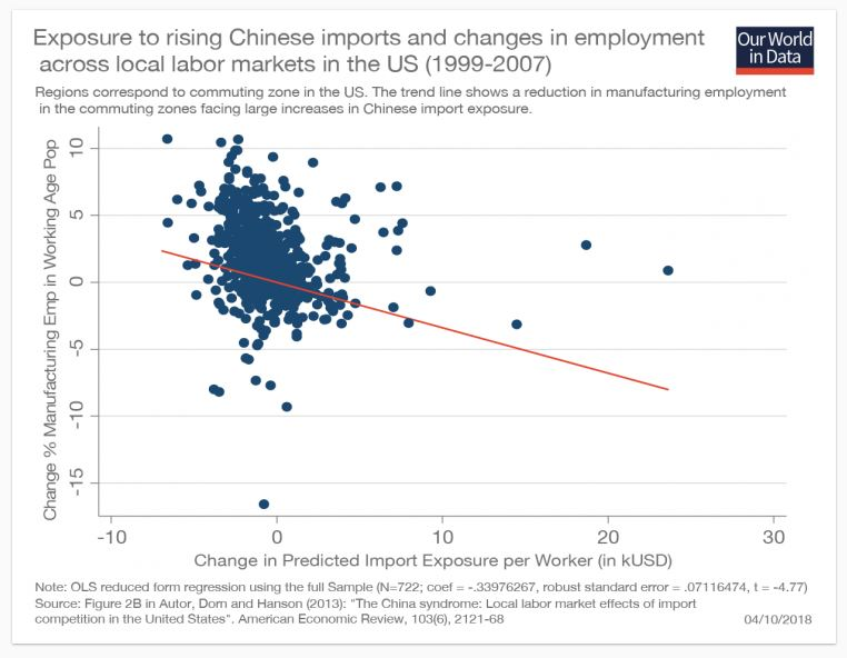 corona impact in us of cheap imports and manufacturing jobs