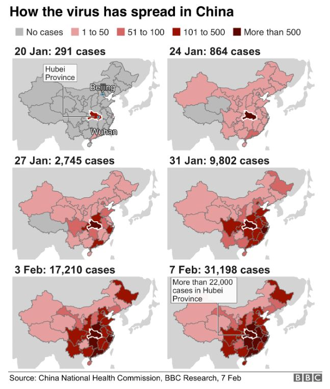 coronavirus campaign - how the virus spread in china
